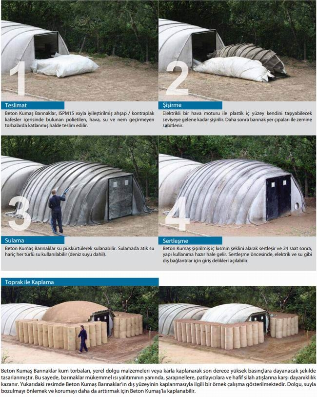 Concrete Canvas Shelters - CCS